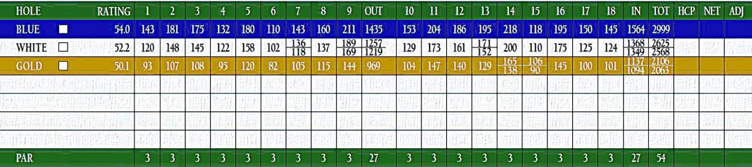 Shadow Hills Golf Club North Course Scorecard