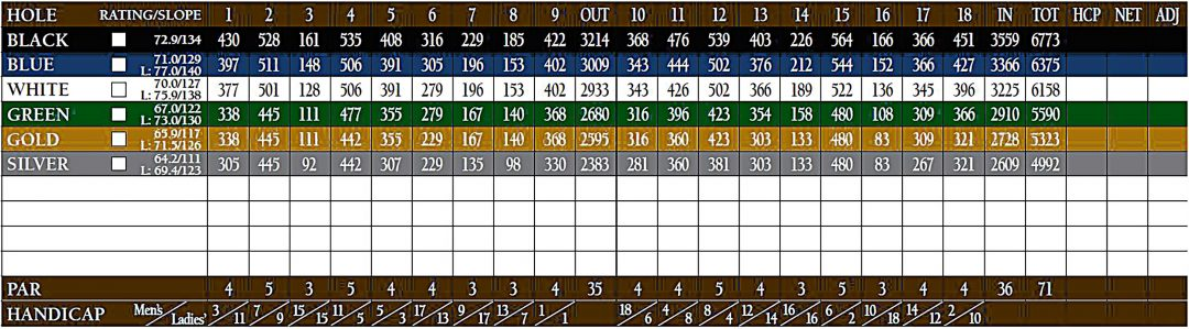 Shadow Hills Golf Club South Course Scorecard