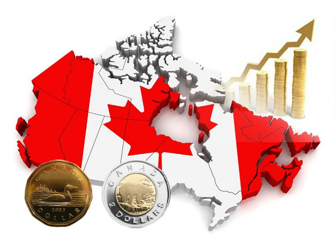 Canadian Dollar Update